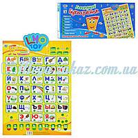 Интерактивный обучающий плакат Букваренок 7002 на русском языке: алфавит, буквы, звуки