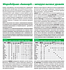 Мікродобрива «Авангард» – запорука високих урожаїв