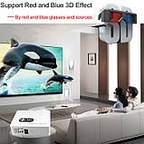 Проектор Excelvan CL720 LED HD,3000LM,ТВ Тюнер, фото 8