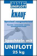 Клей для гипсокартона Кnauf Uniflott
