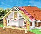 Обладнання для виробництва будівельних матеріалів VIRO EPS Systems, фото 2