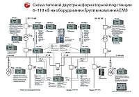 Проектирование систем  РЗА и автоматики 6-110кВ