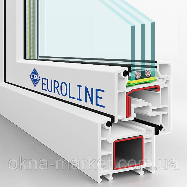 окна veka euroline
