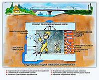 Работы по гидроизоляции
