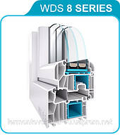 Металлопластиковое окно WDS8SERIES