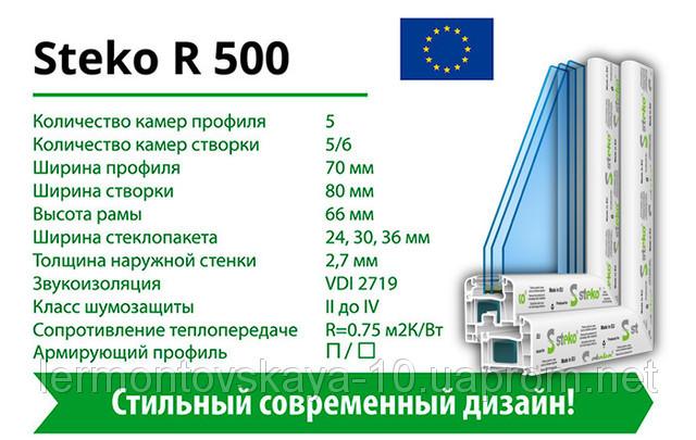 Металлопластиковое окнa STEKO R500