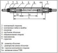 Изготовление «под заказ» ТЭНов для нагрева воды, растворов, воздуха, жиров, масел, пресс-форм, металл. матриц