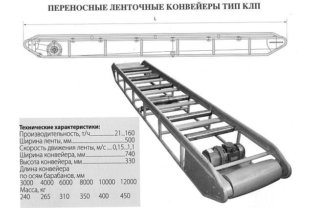 Переносные ленточные конвейера фольксваген транспортер купить бу воронеж