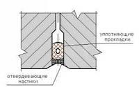 Ремонт, герметизация межпанельных швов и стыков Вторичная герметизация с раскрытием шва