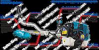 Мотокоса Sadko GTR-2200 PRO - настоящий профессионал в скашивании травы