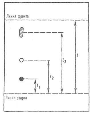 Оборудование для тонкослойной хроматографии (ТСХ)