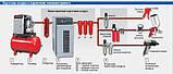 Рефрижераторный Осушитель  сжатого воздуха DK70, фото 5