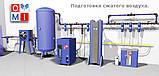 Рефрижераторный Осушитель  сжатого воздуха DK80, фото 4