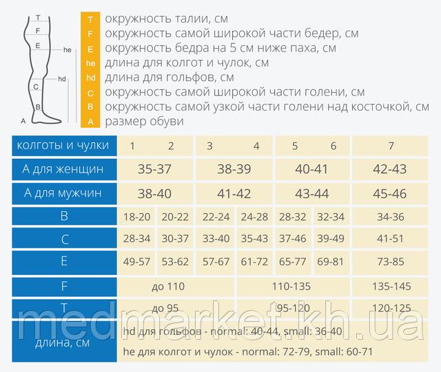 Чулок мужской 3 компрессии лечебный (черный, левый), р.4 (6063.4чл)