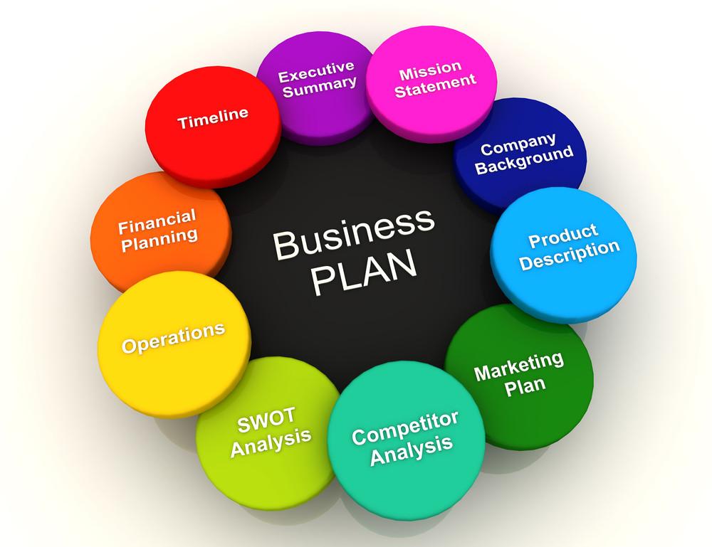 Готовый бизнес план мфо открыть свое дело мыловарение