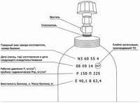 Техническое освидетельствование ацетиленового  баллона