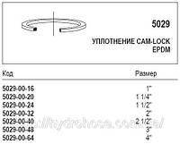 Уплотнение CAM-LOCK, 5029