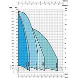 Свердловинний насос FS 98 E/21, 4 кВт, фото 2