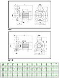 Моноблочный насос, BP7-A, 3 кВт, фото 3