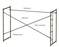 Леса строительные рамные ЛРП 2000-20
