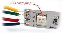 Лента светодиодная RGB 12,0W SMD5050 (60 LED/м) Indoor IP20 Standart