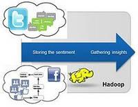 Анализ данных социальных сетей