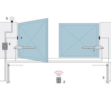 Схема расположения элементов в автоматических распашных воротах