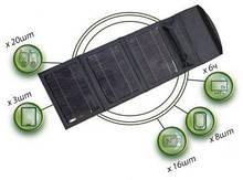 Солнечные (складные) зарядные устройства 10 Вт - KVAZAR KV-10PM