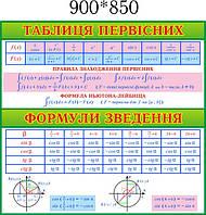 Стенды для кабинета математики (укр)
