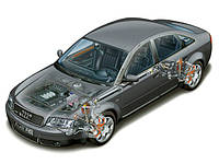 Audi A6 C5 1997-2005