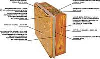 Плита цементно стружечная ЦСП 10х1250х3200 мм