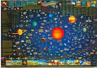 Оригинальный подарок ребенку  - Географическая познавательная карта космоса