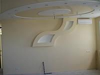 Обработка стен гипсокартоном