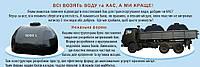 Емкости для перевозки КАС 5000 л.усиленные