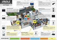 Умный дом управление домом дистанционно интелектуальный дом разумный дом.
