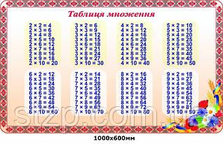 Стенд Таблиця множення - 2917