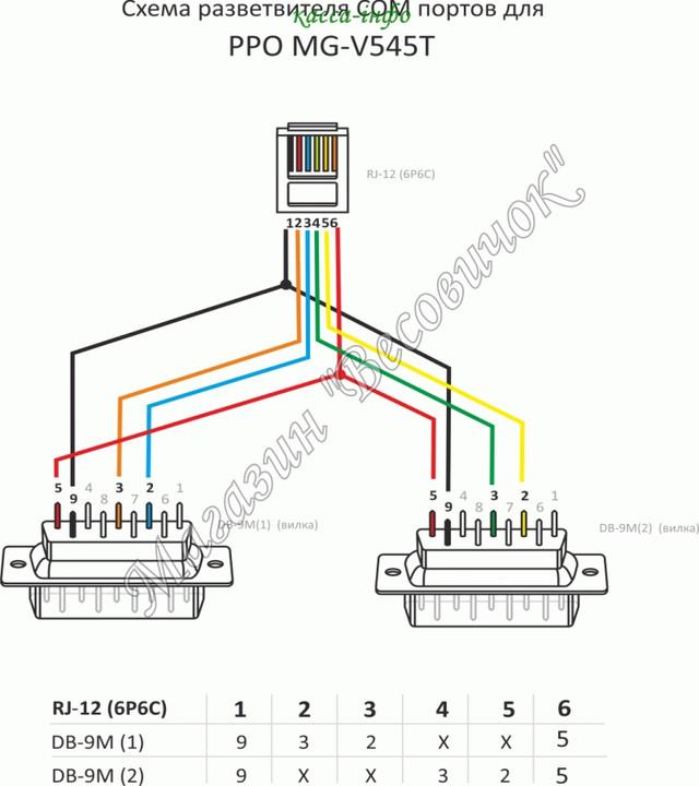 схема розгалужувачі COM портів для РРО MG-V545T