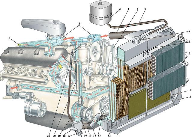 Система охлаждения