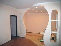 Закругленная стена из гипсокартона