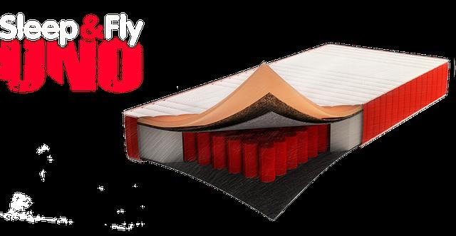 Матрасы sleep&fly uno