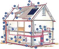 Проектирование молниезащиты и заземления зданий
