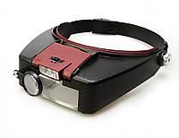 Лупа бинокулярная налобная с подсветкой (MG81007А)