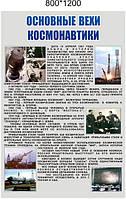 Основные вехи космонавтики