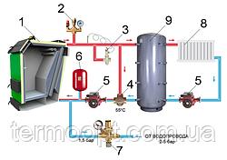 Как подключить твердотопливный котел - схемы подключения