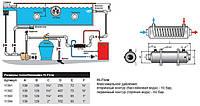 Теплообменник HI-FLO 75кВт  спиральный