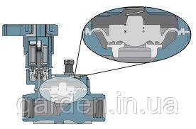 Электромагнитный клапан 075-LFV разрез