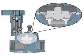 Электромагнитный клапан LFV разрез