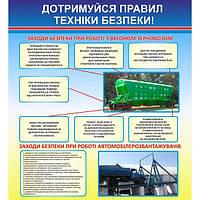 Информационный стенд Правила техніки безпеки