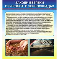 Уголок Меры безопасности при работе на зерноскладах