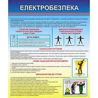 Стенд информационный Электробезопасность